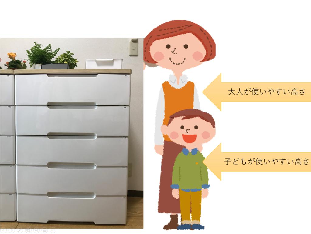 山崎由香のラク家事動線の作り方。洗濯物を楽にする動線の考え方